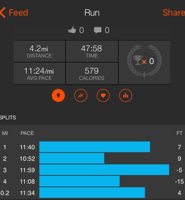 Strava run, splits, running, strava, fitness, exercise
